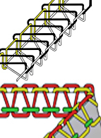Как образуется обметочный стежок оверлока