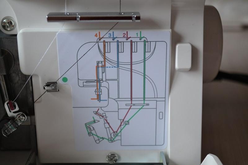 Схема заправки ниток оверлока Janome ArtStyle 4057