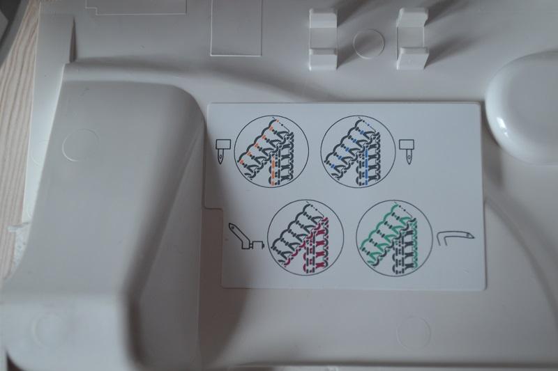 Цветные маркеры нитки обметочного шва