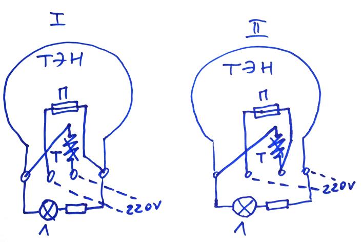 Ремонт утюгов своими руками | разборка современного парового утюга.