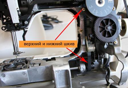Почему швейная машинка не шьёт