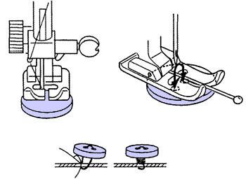 Как пришить пуговицу на швейной машине