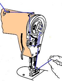 Швейная машинка зингер антиквариат | инвестиции в антиквариат и.