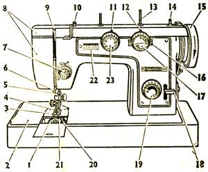 Инструкция к швейной машинке подольск 142