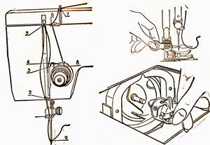 Почему швейная машинка рвёт верхнюю нитку