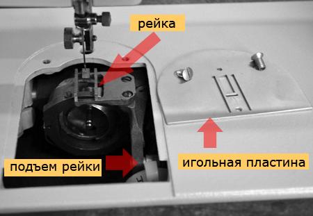 Рейка швейных машин Чайка, Подольск