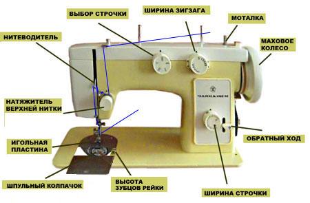 Швейная машина чайка 132 м руководство по эксплуатации