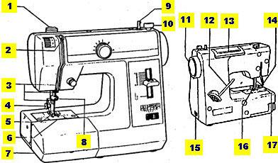 швейная машина jaguar 333 инструкция