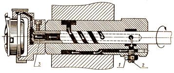 Смазка швейной машины 1022 класса