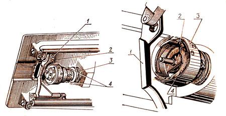 Ремонт и настройка швейной машины 1022 класс