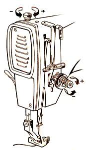 Игловодитель - швейная машина 1022 класс
