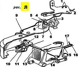 инструкция по эксплуатации оверлока 51 класса