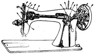 Смазка швейной машины ПМЗ