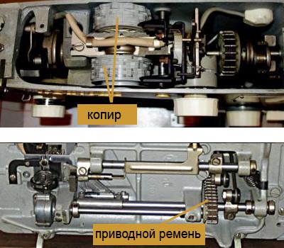 Инструкция Швейной Машинки Veritas Rubina 1290