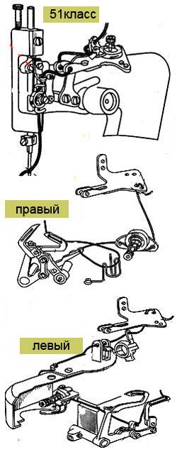 Как заправлять нитку в оверлок