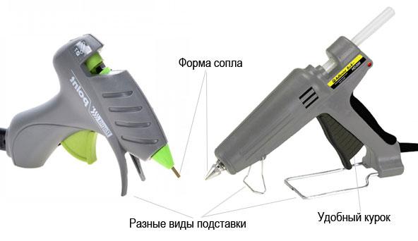горячий клей пистолет для рукоделия инструкция цена - фото 2