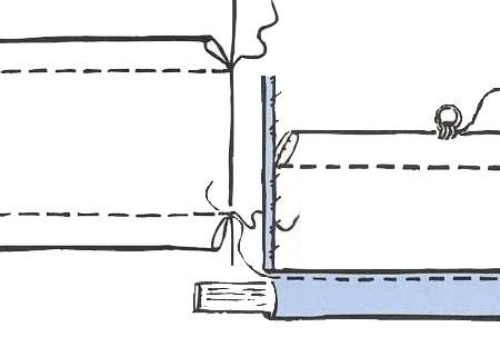 Способы крепления планок к ткани