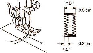 вымётывание петли на швейной машине