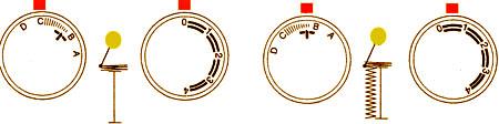 Особенности выметывания петли в ручном режиме