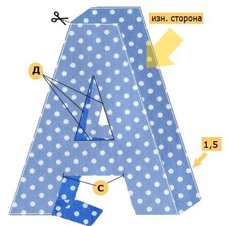 Технология пошива объемной буквы-подушки
