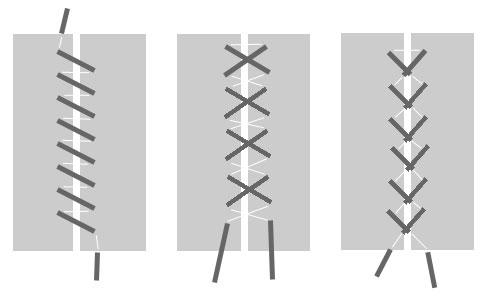 Способы выполнения шнуровки оплетки руля