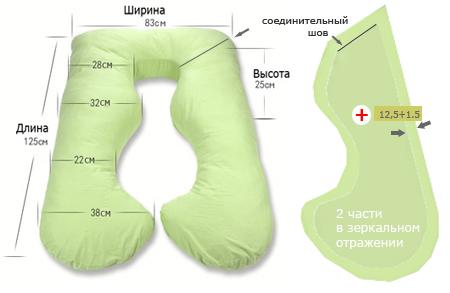 Советы, как сшить подушки сложной формы