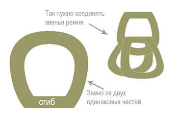 Как собирать звенья и другие особенности пошива ремня